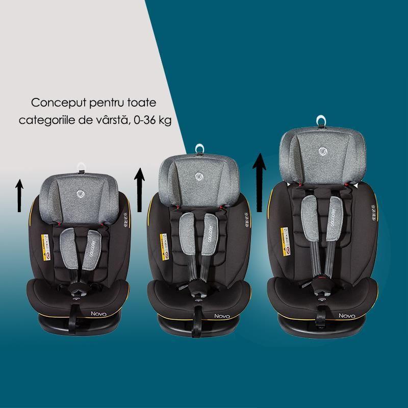 Scaun auto rotativ cu Isofix grupa 0-36 kg Nova Jeans [51]